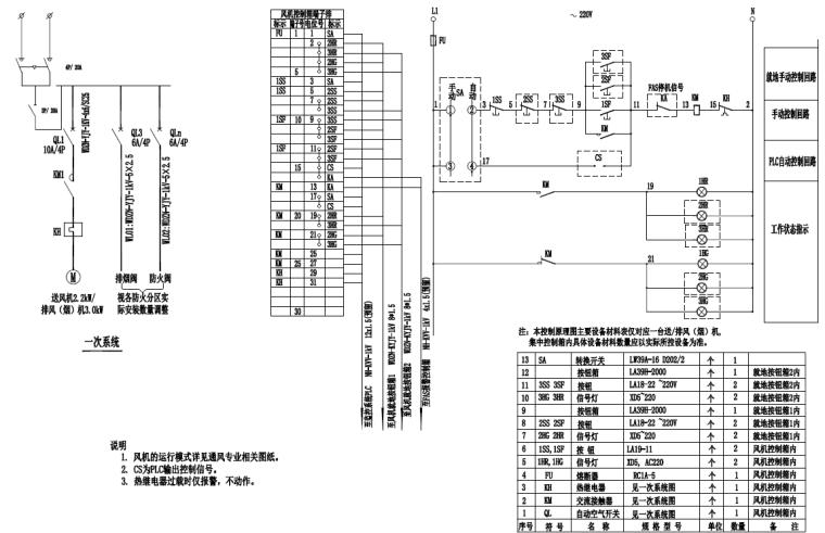 2020智慧科技城高压电力线路全套施工图265P_2