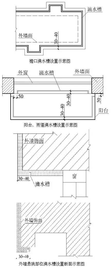 创优工程细部节点做法大全,基础、结构。。_58
