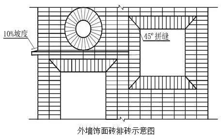 创优工程细部节点做法大全,基础、结构。。_61