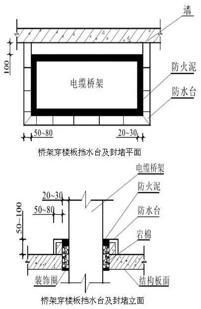 创优工程细部节点做法大全,基础、结构。。_97