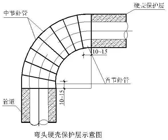 创优工程细部节点做法大全,基础、结构。。_116