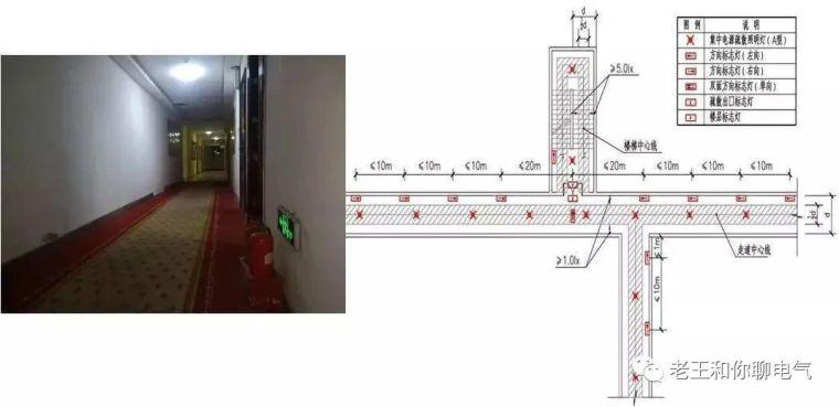 火灾自动报警系统工程验收常见质量通病_16