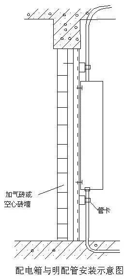 创优工程细部节点做法大全,基础、结构。。_126