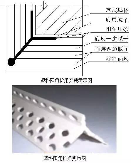 创优工程细部节点做法大全,基础、结构。。_65