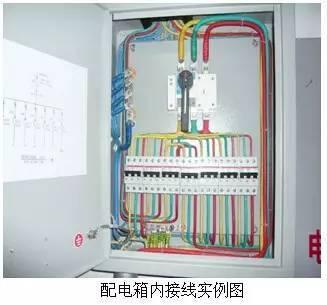 创优工程细部节点做法大全,基础、结构。。_129