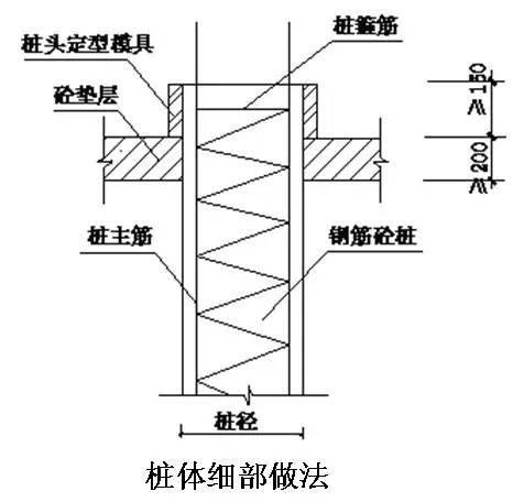创优工程细部节点做法大全,基础、结构。。_8