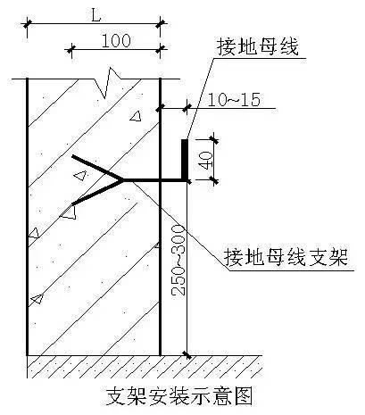 创优工程细部节点做法大全,基础、结构。。_136