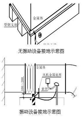 创优工程细部节点做法大全,基础、结构。。_144