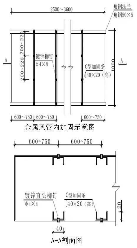 创优工程细部节点做法大全,基础、结构。。_146