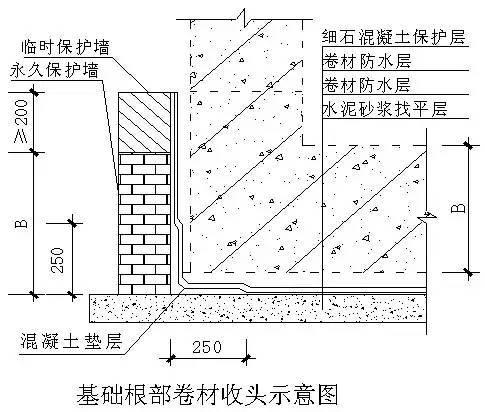 创优工程细部节点做法大全,基础、结构。。_19