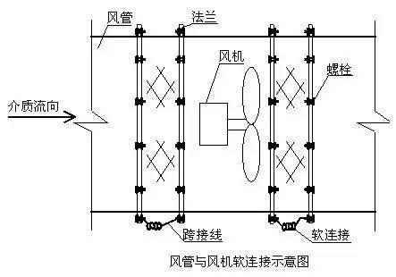创优工程细部节点做法大全,基础、结构。。_150