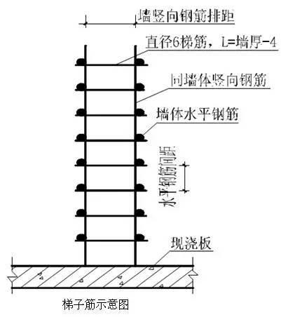 创优工程细部节点做法大全,基础、结构。。_23