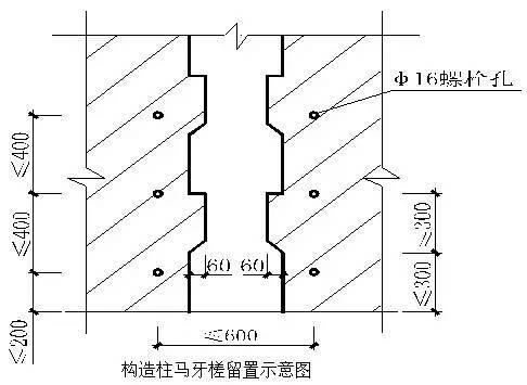 创优工程细部节点做法大全,基础、结构。。_38
