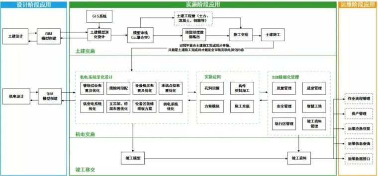 成都地铁17号线机电项目BIM案例赏析_6