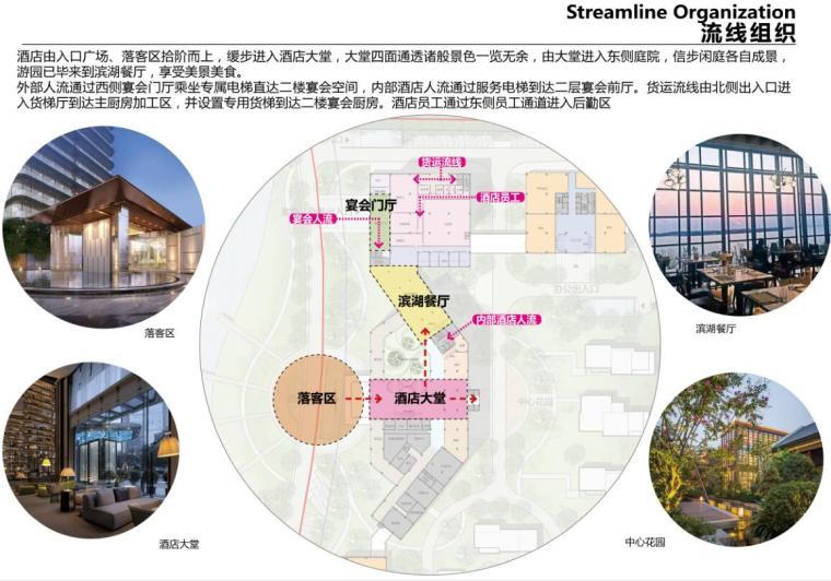[云南]电子商务产业园规划与建筑方案2020_10