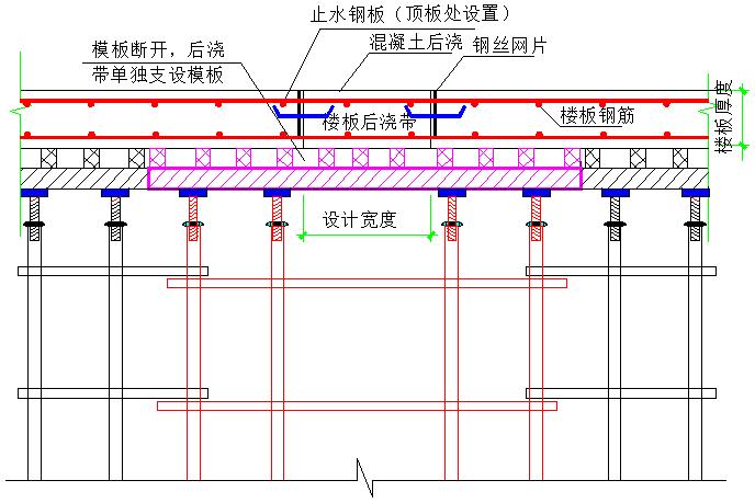 [邯郸]高大模板安全专项施工方案2021_6