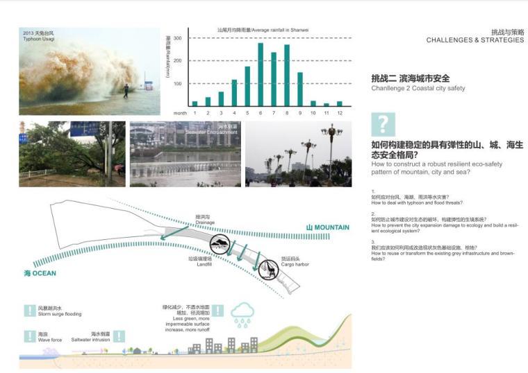 [广东]海滨娱乐走廊-旅游度假景观方案设计_6