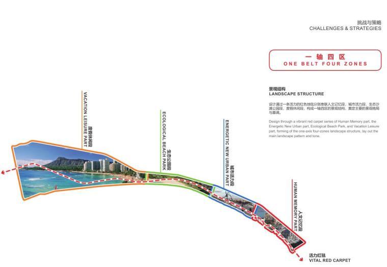 [广东]海滨娱乐走廊-旅游度假景观方案设计_5
