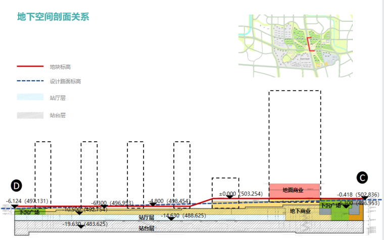 车站周围片区TOD模式下高端社区规划设计-image.png