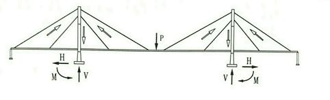 各类桥梁跨越能力大比拼,图文详解_16