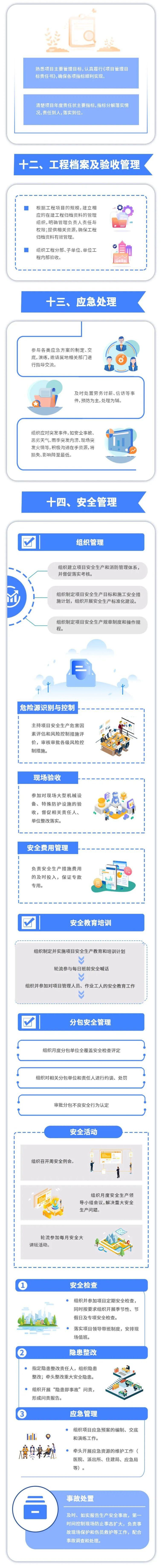 中建项目经理履职清单,提升管理水平!_5