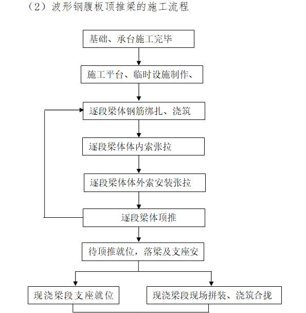 [郑州]市政基础设施工程施工质量管理标准化_2