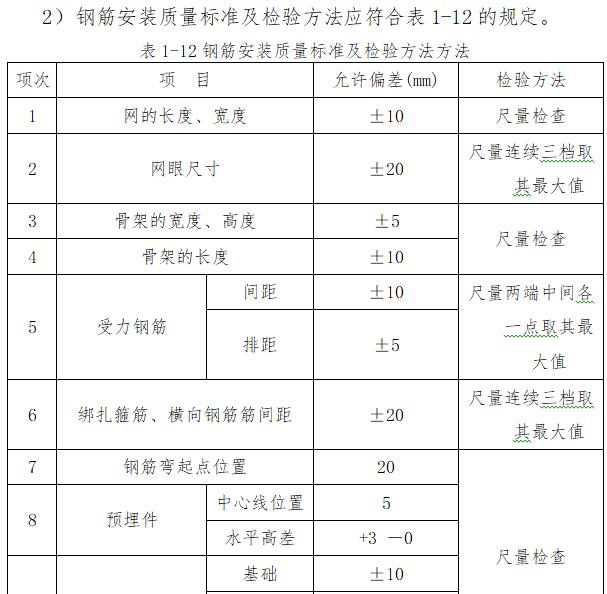 [郑州]市政基础设施工程施工质量管理标准化_4