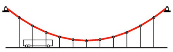 各类桥梁跨越能力大比拼,图文详解_21
