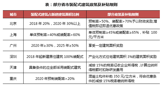 影响地产项目成本的十三个设计规划指标_3