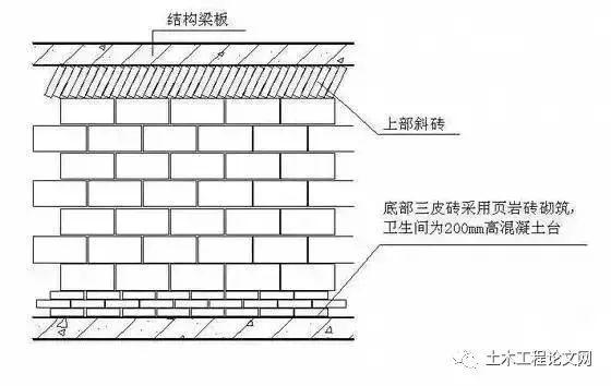 详细、细致的主体结构工程全解!_60