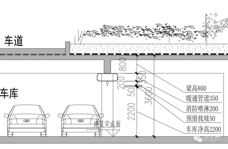 影响地产项目成本的十三个设计规划指标_17
