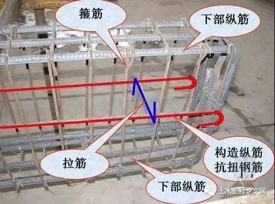 详细、细致的主体结构工程全解!_3