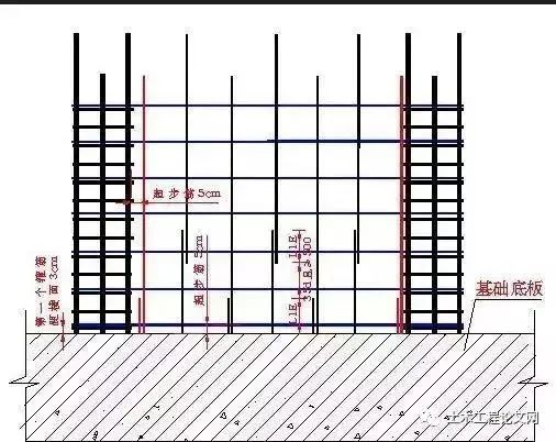 详细、细致的主体结构工程全解!_5