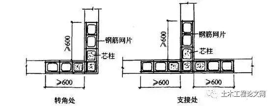 详细、细致的主体结构工程全解!_63