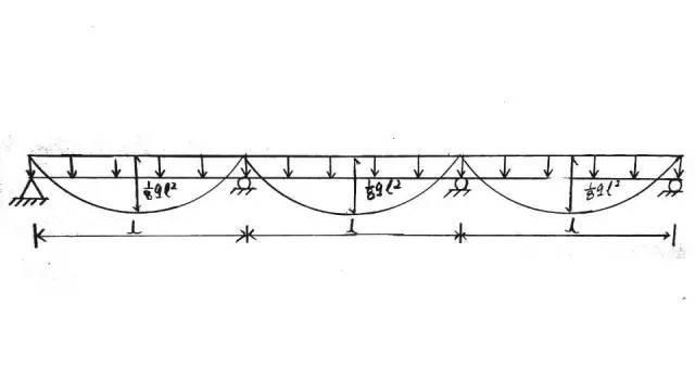各类桥梁跨越能力大比拼,图文详解_4