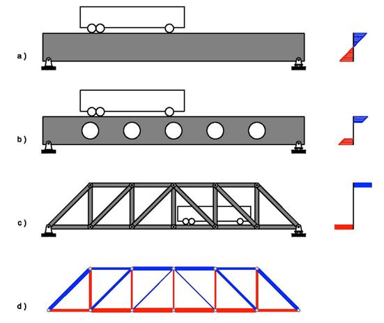 各类桥梁跨越能力大比拼,图文详解_5