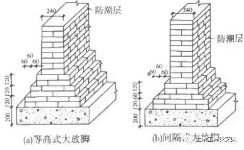 详细、细致的主体结构工程全解!_66