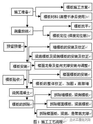 详细、细致的主体结构工程全解!_68