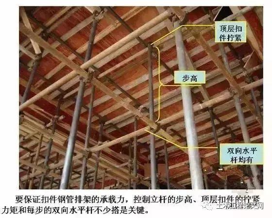 详细、细致的主体结构工程全解!_69