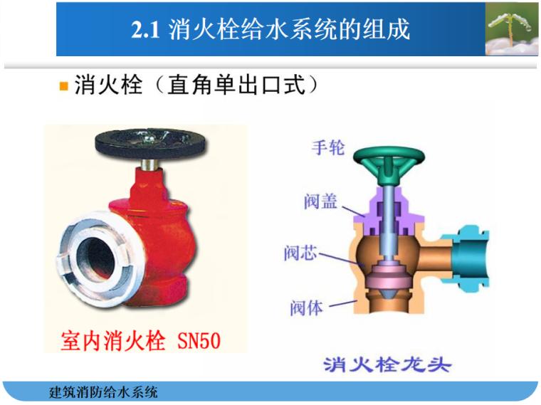 建筑消防给水系统识图与安装PPT_2