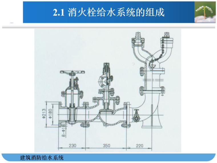 建筑消防给水系统识图与安装PPT_5