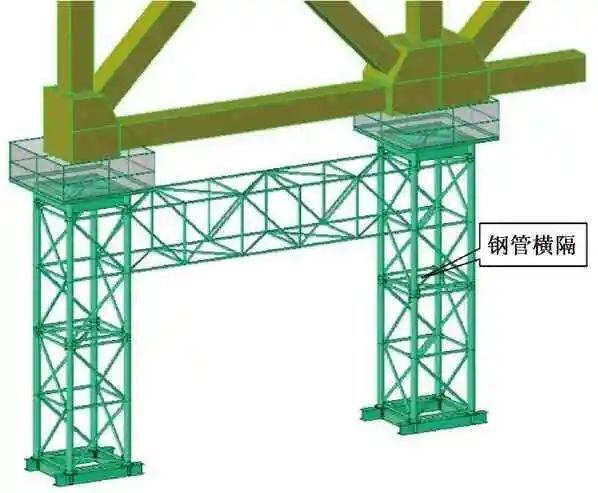 多层大跨度钢桁架安装技术的研究_6