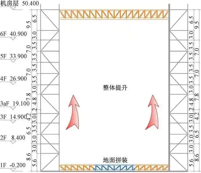 多层大跨度钢桁架安装技术的研究_5