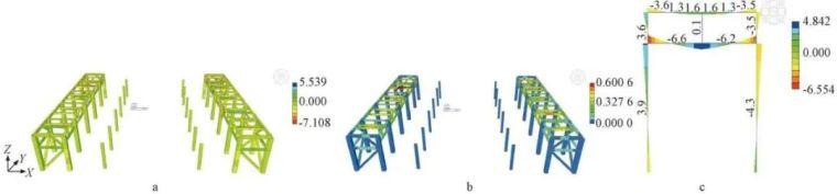 多层大跨度钢桁架安装技术的研究_9