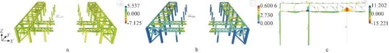多层大跨度钢桁架安装技术的研究_10