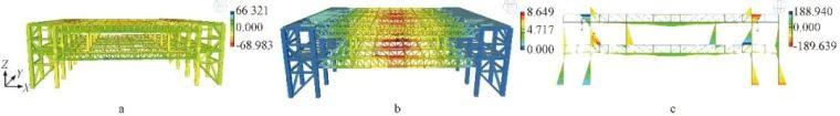 多层大跨度钢桁架安装技术的研究_14