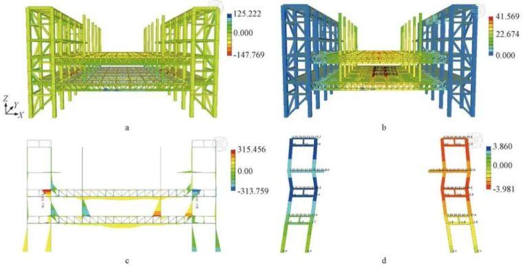 多层大跨度钢桁架安装技术的研究_15