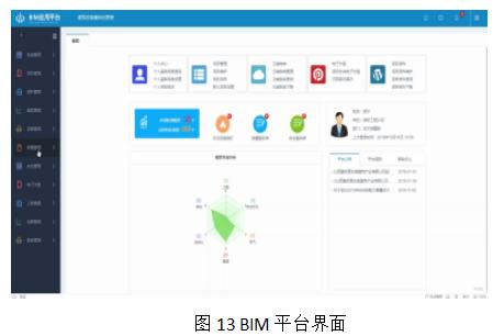 太原植物园项目-机电安装BIM应用优秀案例!_13