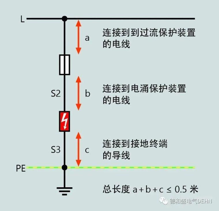 低压开关设备组件(防雷)电涌保护解决方案_6