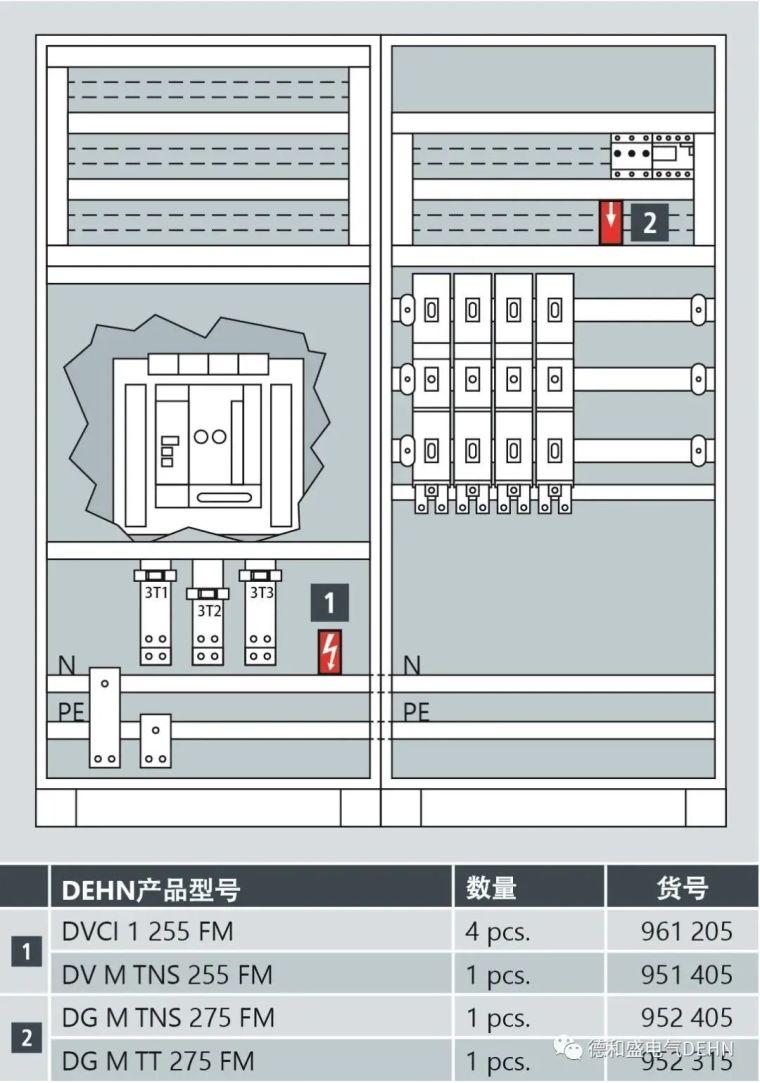 低压开关设备组件(防雷)电涌保护解决方案_10